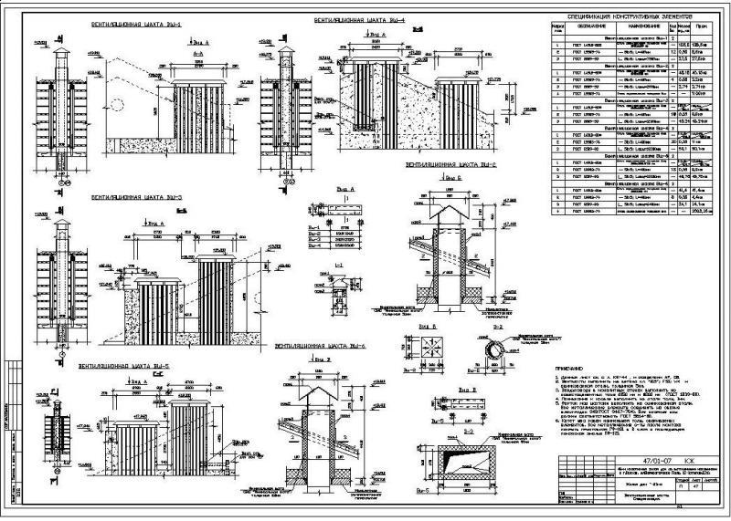 Рабочий проект, раздел: АР, КР, КМ, КЖ, АС, Проект ...